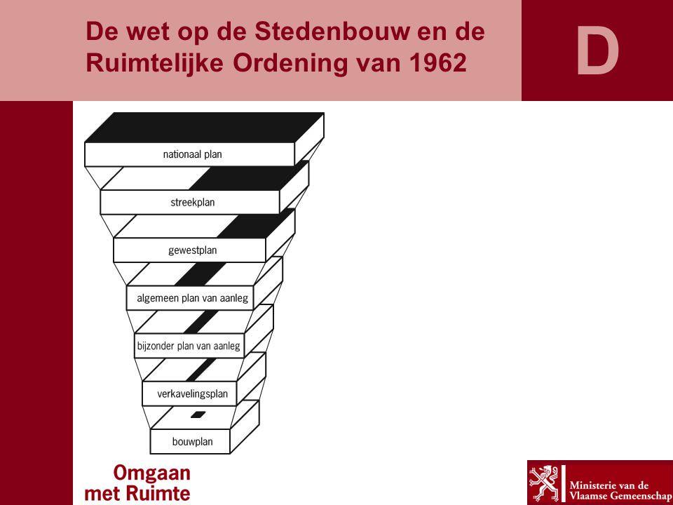 De wet op de Stedenbouw en de Ruimtelijke Ordening van 1962 D
