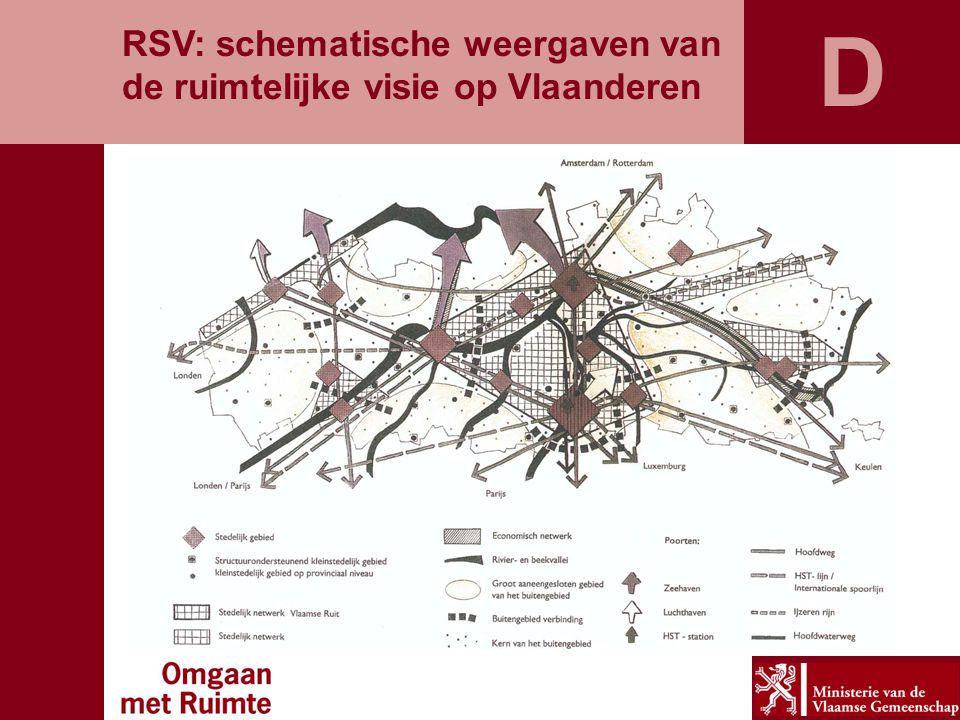 RSV: schematische weergaven van de ruimtelijke visie op Vlaanderen D