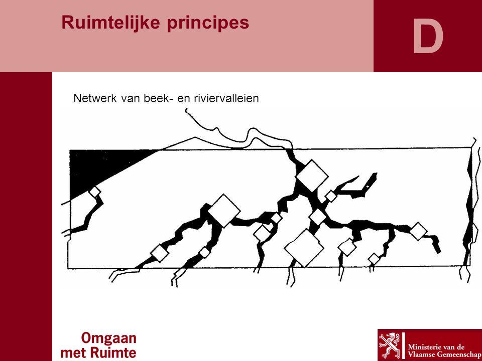 D Netwerk van beek- en riviervalleien Ruimtelijke principes