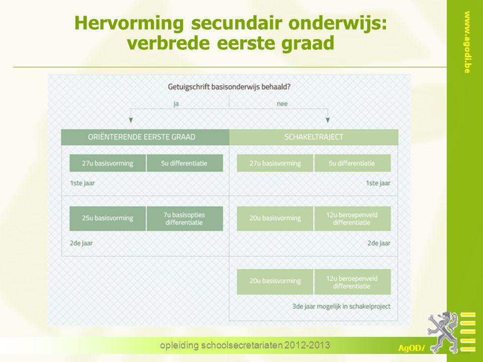 www.agodi.be AgODi opleiding schoolsecretariaten 2011-2012opleiding schoolsecretariaten 2012-2013 Vragen.