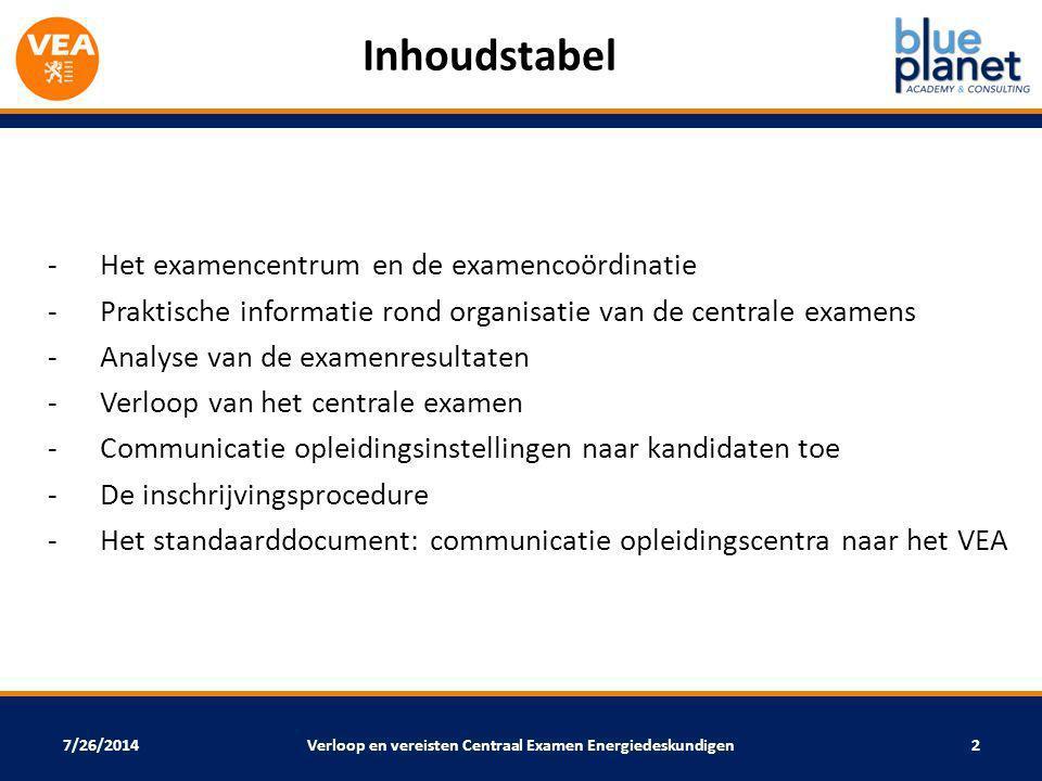 7/26/2014 Inhoudstabel -Het examencentrum en de examencoördinatie -Praktische informatie rond organisatie van de centrale examens -Analyse van de exam