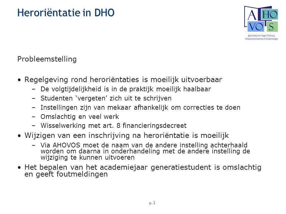 p. 2 Heroriëntatie in DHO Probleemstelling Regelgeving rond heroriëntaties is moeilijk uitvoerbaar –De volgtijdelijkheid is in de praktijk moeilijk ha