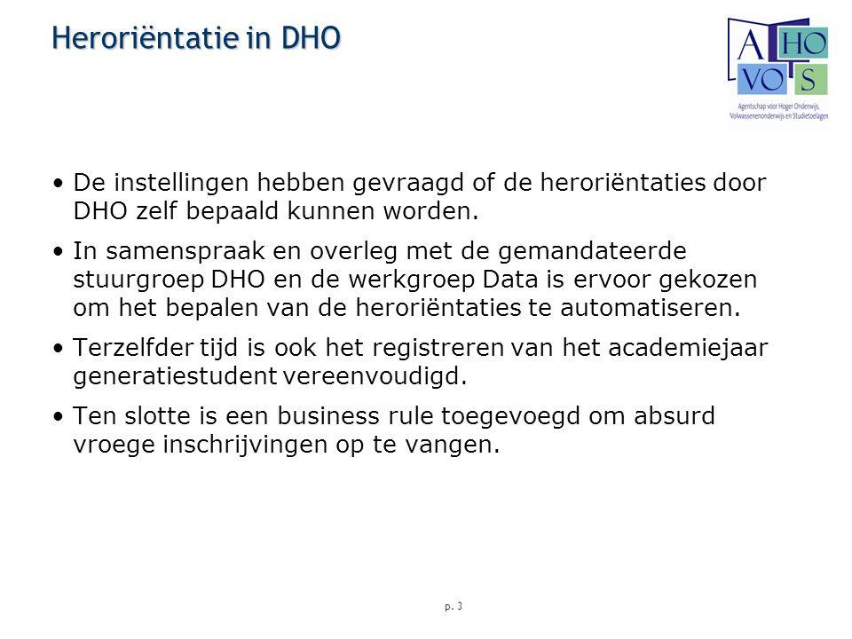 p. 3 Heroriëntatie in DHO De instellingen hebben gevraagd of de heroriëntaties door DHO zelf bepaald kunnen worden. In samenspraak en overleg met de g