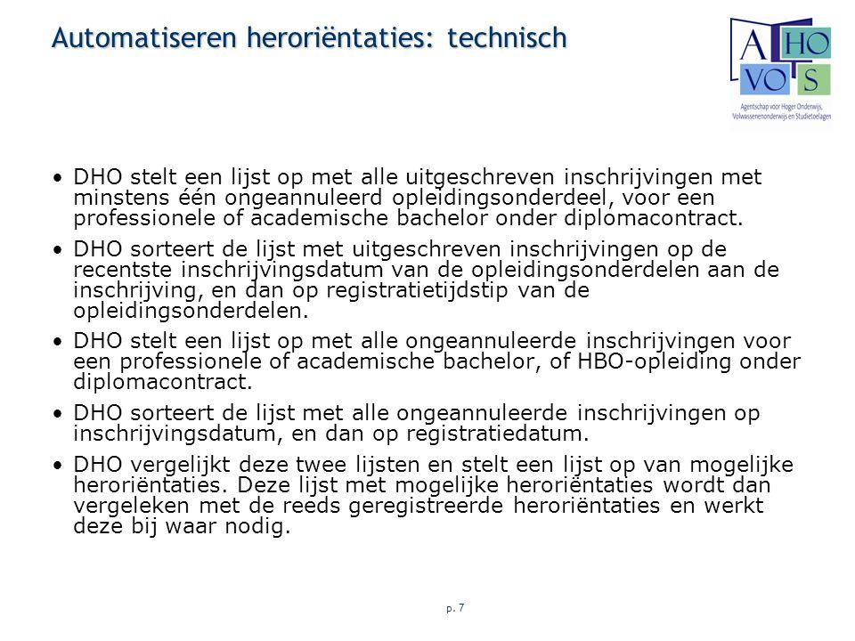 p. 7 Automatiseren heroriëntaties: technisch DHO stelt een lijst op met alle uitgeschreven inschrijvingen met minstens één ongeannuleerd opleidingsond
