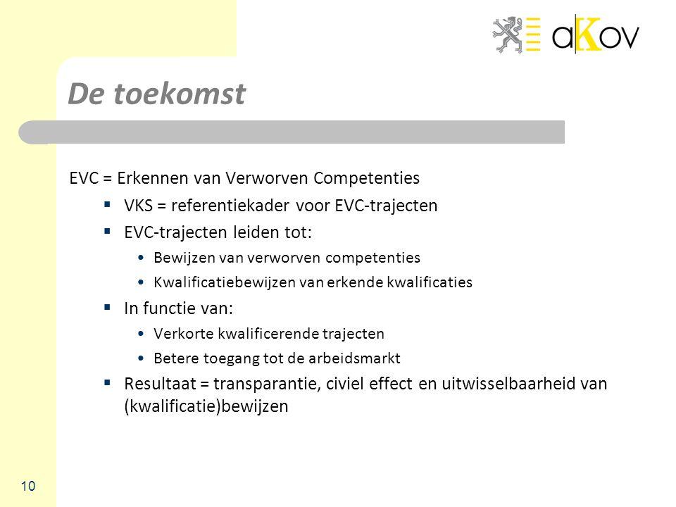 De toekomst EVC = Erkennen van Verworven Competenties  VKS = referentiekader voor EVC-trajecten  EVC-trajecten leiden tot: Bewijzen van verworven co