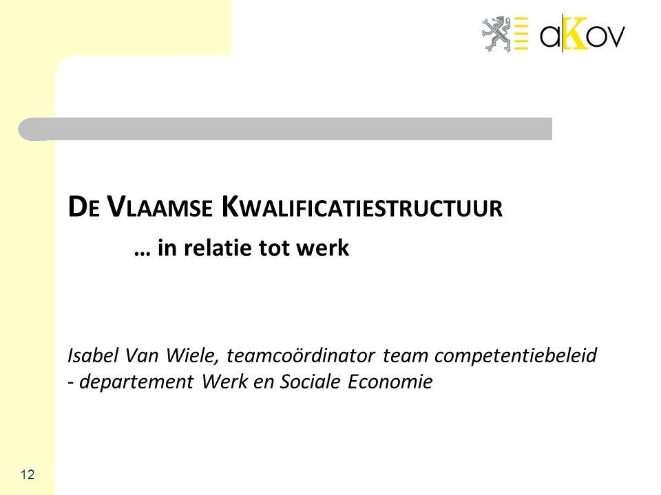 D E V LAAMSE K WALIFICATIESTRUCTUUR … in relatie tot werk Isabel Van Wiele, teamcoördinator team competentiebeleid - departement Werk en Sociale Econo