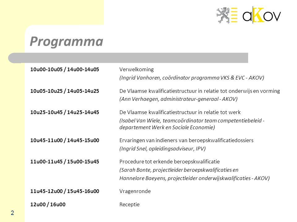 Programma 10u00-10u05 / 14u00-14u05 Verwelkoming (Ingrid Vanhoren, coördinator programma VKS & EVC - AKOV) 10u05-10u25 / 14u05-14u25 De Vlaamse kwalif