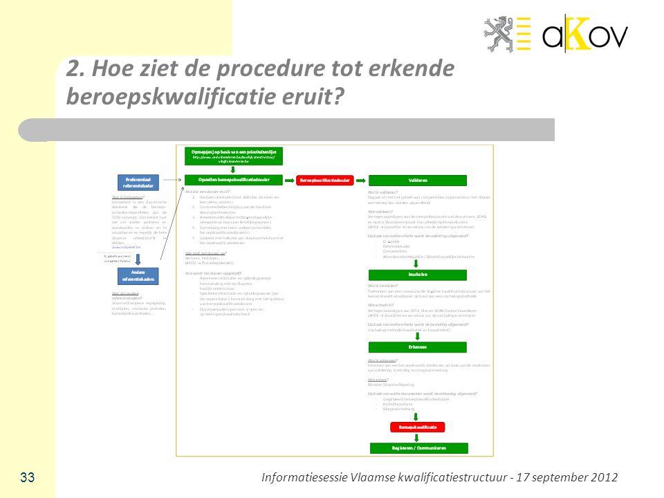 2. Hoe ziet de procedure tot erkende beroepskwalificatie eruit? 33 Informatiesessie Vlaamse kwalificatiestructuur - 17 september 2012