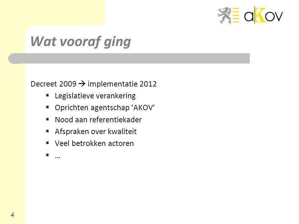 Wat vooraf ging Decreet 2009  implementatie 2012  Legislatieve verankering  Oprichten agentschap 'AKOV'  Nood aan referentiekader  Afspraken over