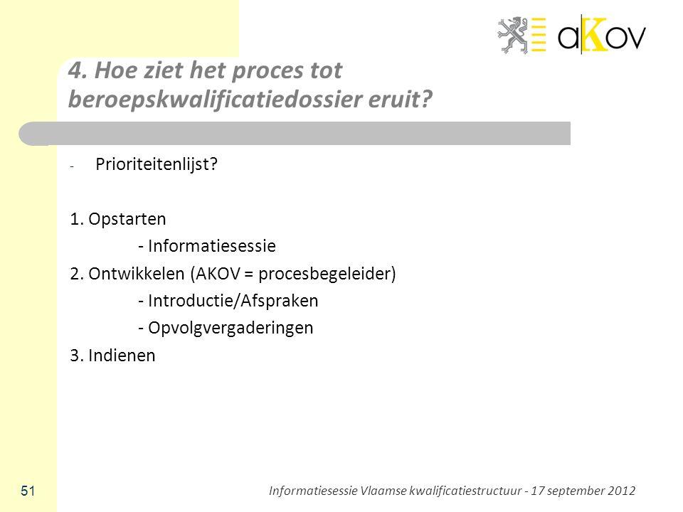 4. Hoe ziet het proces tot beroepskwalificatiedossier eruit? - Prioriteitenlijst? 1. Opstarten - Informatiesessie 2. Ontwikkelen (AKOV = procesbegelei