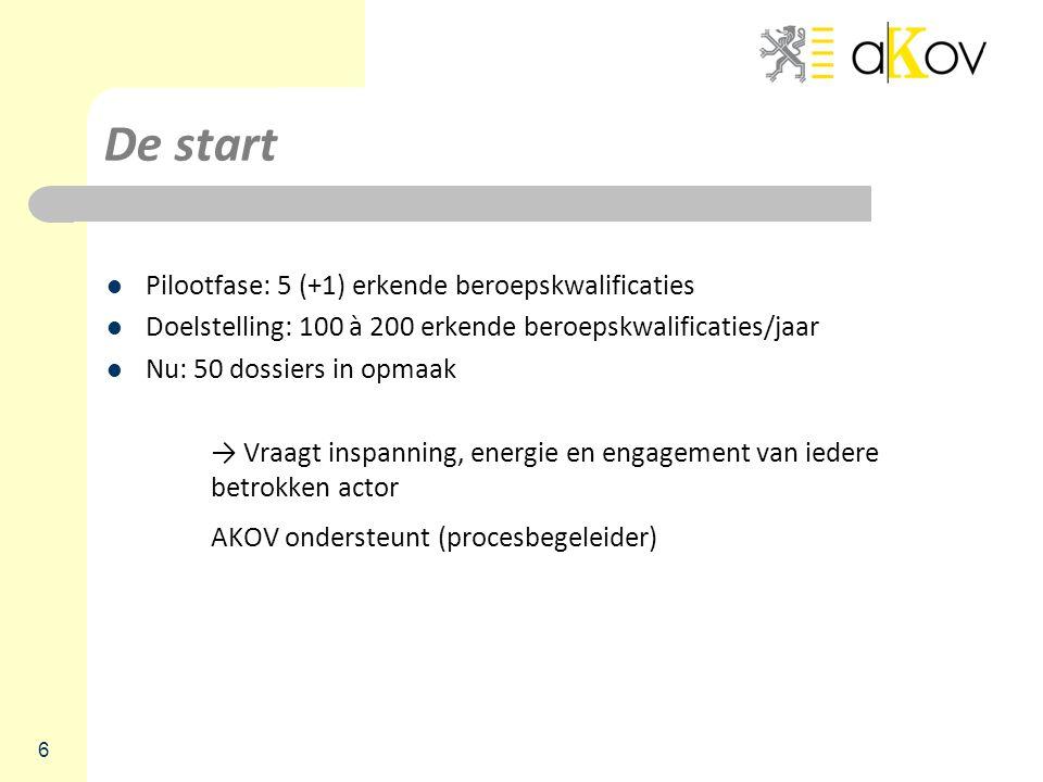 De start Pilootfase: 5 (+1) erkende beroepskwalificaties Doelstelling: 100 à 200 erkende beroepskwalificaties/jaar Nu: 50 dossiers in opmaak → Vraagt