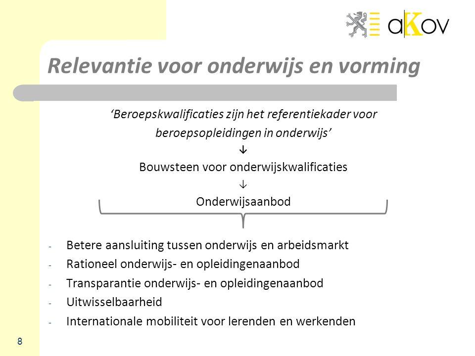 Inhoud 1.Wat is de Vlaamse kwalificatiestructuur.