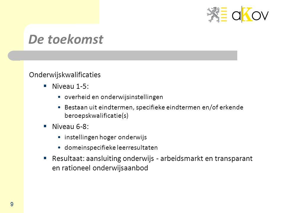 1.Wat is de Vlaamse kwalificatiestructuur.