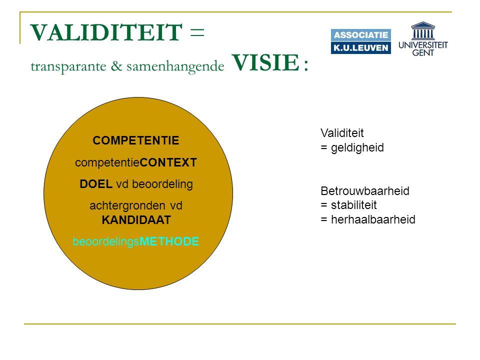 VALIDITEIT = transparante & samenhangende VISIE : COMPETENTIE competentieCONTEXT DOEL vd beoordeling achtergronden vd KANDIDAAT beoordelingsMETHODE Validiteit = geldigheid Betrouwbaarheid = stabiliteit = herhaalbaarheid
