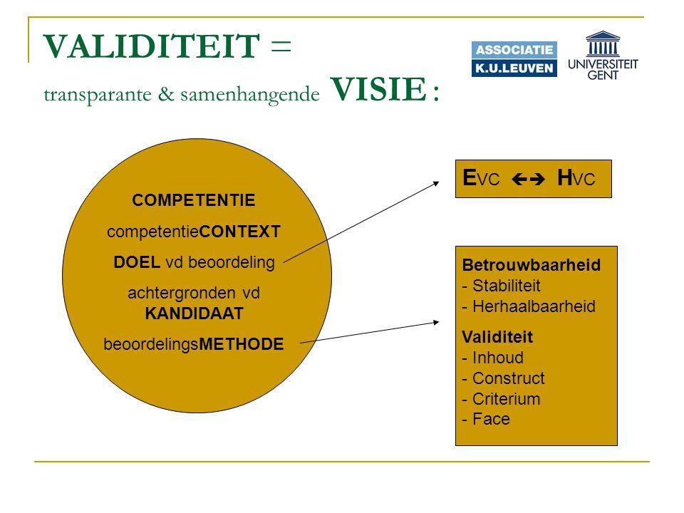 VALIDITEIT = transparante & samenhangende VISIE : COMPETENTIE competentieCONTEXT DOEL vd beoordeling achtergronden vd KANDIDAAT beoordelingsMETHODE Betrouwbaarheid - Stabiliteit - Herhaalbaarheid Validiteit - Inhoud - Construct - Criterium - Face E VC  H VC