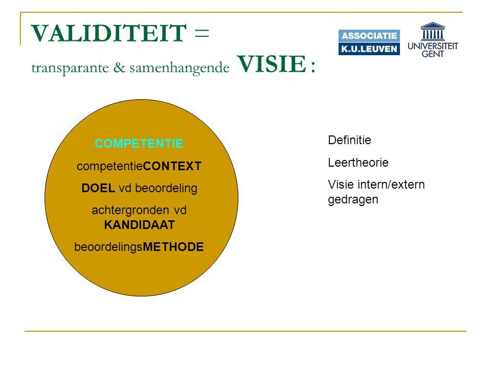 VALIDITEIT = transparante & samenhangende VISIE : COMPETENTIE competentieCONTEXT DOEL vd beoordeling achtergronden vd KANDIDAAT beoordelingsMETHODE Definitie Leertheorie Visie intern/extern gedragen