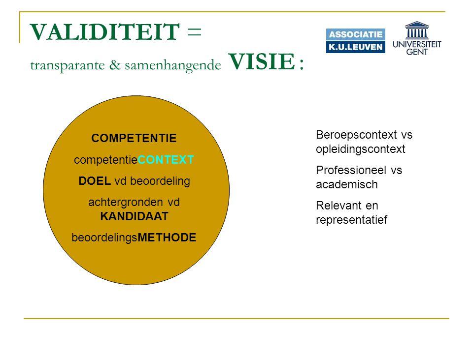 VALIDITEIT = transparante & samenhangende VISIE : COMPETENTIE competentieCONTEXT DOEL vd beoordeling achtergronden vd KANDIDAAT beoordelingsMETHODE Beroepscontext vs opleidingscontext Professioneel vs academisch Relevant en representatief