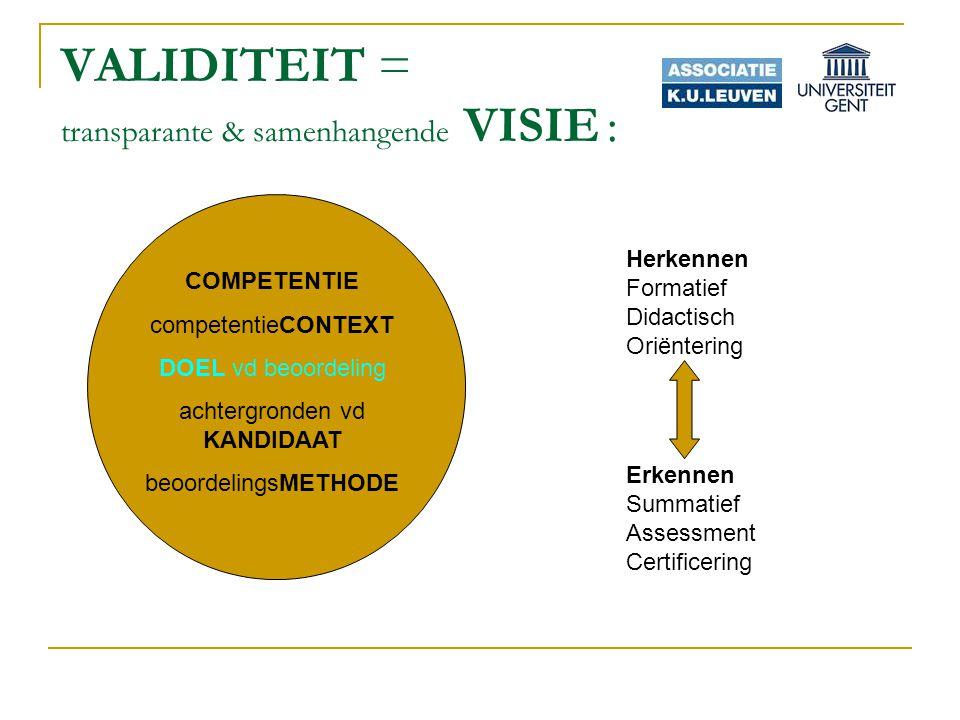 VALIDITEIT = transparante & samenhangende VISIE : COMPETENTIE competentieCONTEXT DOEL vd beoordeling achtergronden vd KANDIDAAT beoordelingsMETHODE Herkennen Formatief Didactisch Oriëntering Erkennen Summatief Assessment Certificering