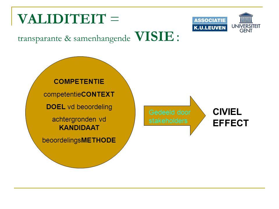 VALIDITEIT = transparante & samenhangende VISIE : COMPETENTIE competentieCONTEXT DOEL vd beoordeling achtergronden vd KANDIDAAT beoordelingsMETHODE Gedeeld door stakeholders CIVIEL EFFECT