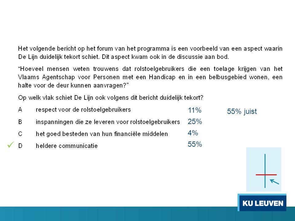 11% 25% 4% 55% 55% juist