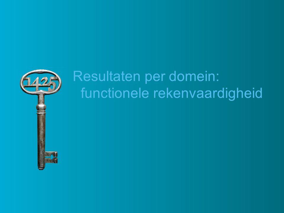 Resultaten per domein: functionele rekenvaardigheid
