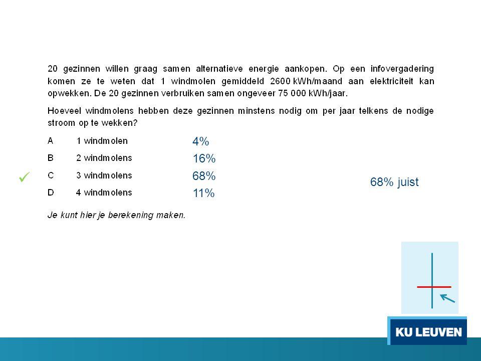 4% 16% 68% 11% 68% juist