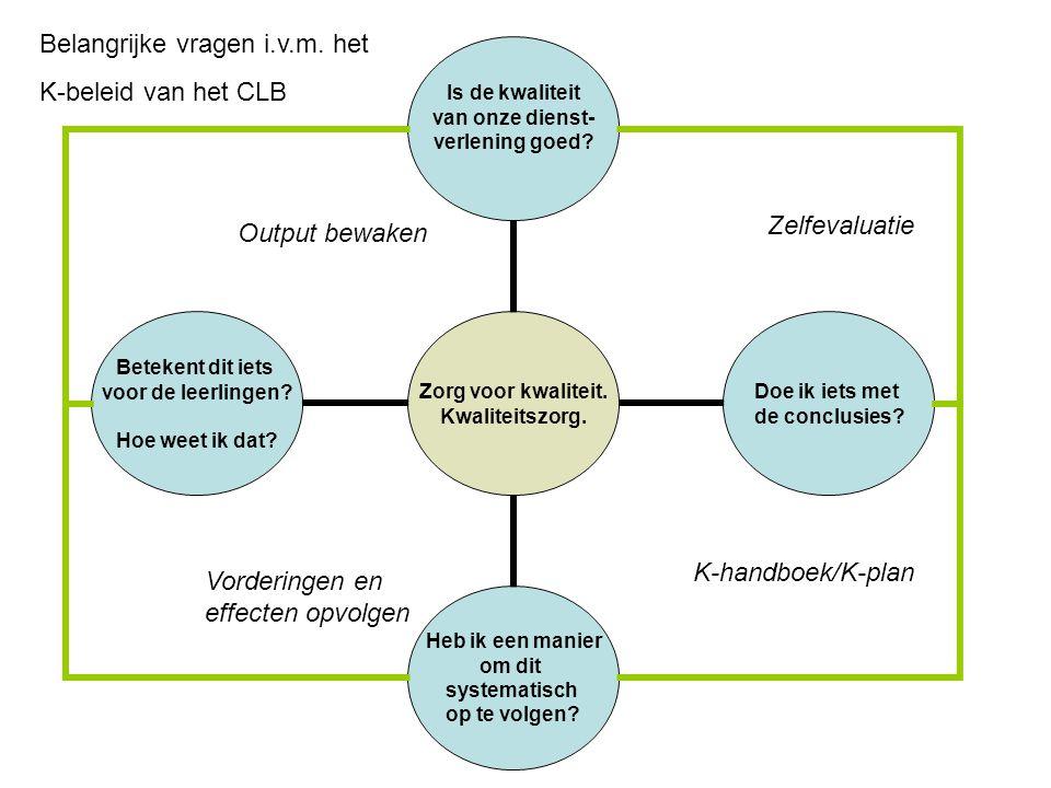 Zelfevaluatie K-handboek/K-plan Belangrijke vragen i.v.m.