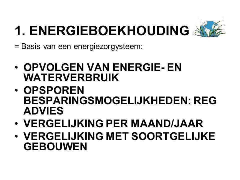 1. ENERGIEBOEKHOUDING = Basis van een energiezorgysteem: OPVOLGEN VAN ENERGIE- EN WATERVERBRUIK OPSPOREN BESPARINGSMOGELIJKHEDEN: REG ADVIES VERGELIJK