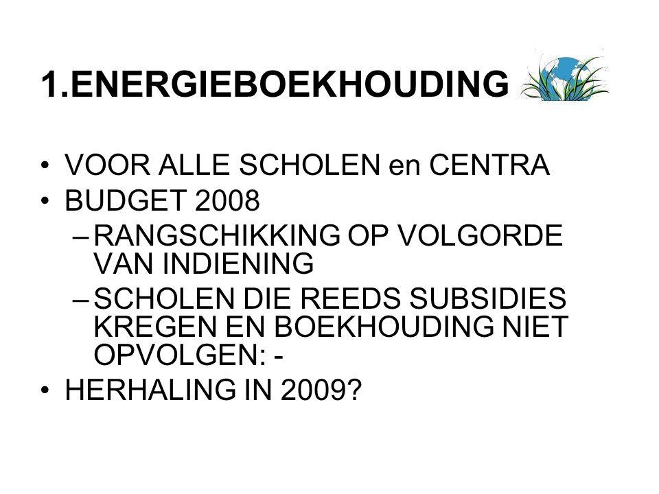 1.ENERGIEBOEKHOUDING VOOR ALLE SCHOLEN en CENTRA BUDGET 2008 –RANGSCHIKKING OP VOLGORDE VAN INDIENING –SCHOLEN DIE REEDS SUBSIDIES KREGEN EN BOEKHOUDI