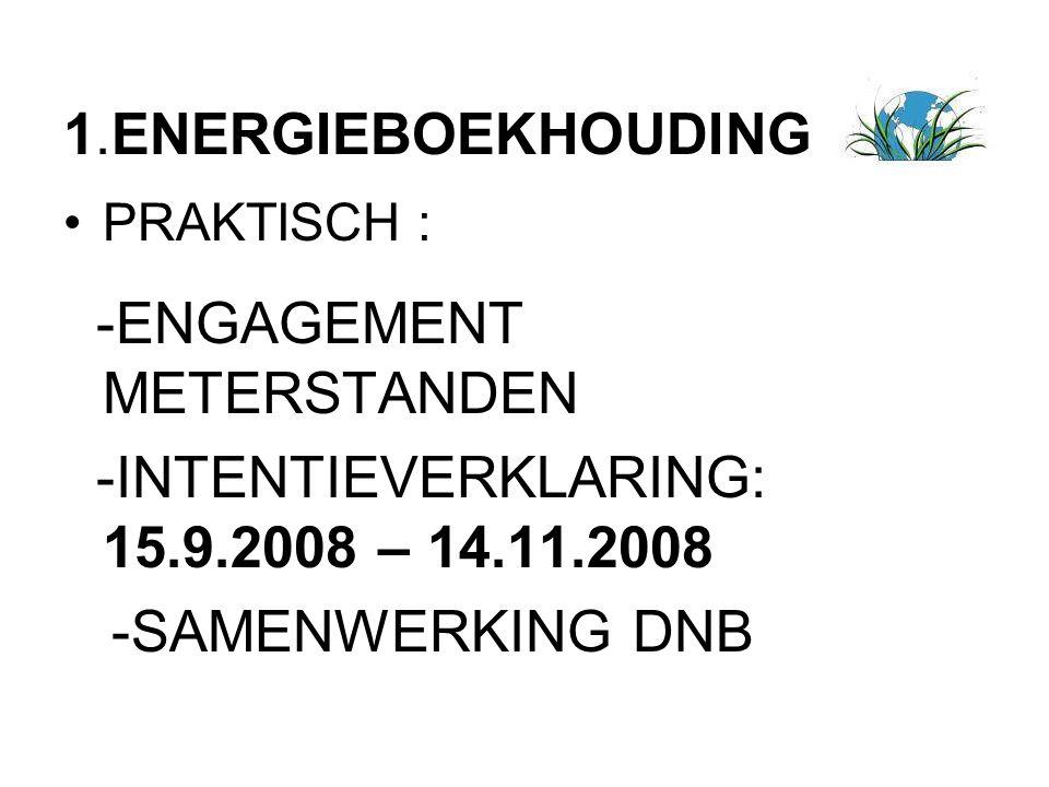 1.ENERGIEBOEKHOUDING PRAKTISCH : -ENGAGEMENT METERSTANDEN -INTENTIEVERKLARING: 15.9.2008 – 14.11.2008 -SAMENWERKING DNB