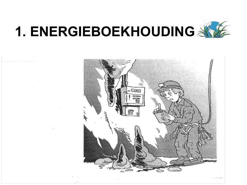 1. ENERGIEBOEKHOUDING