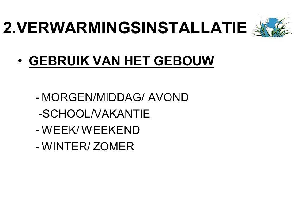 2.VERWARMINGSINSTALLATIE GEBRUIK VAN HET GEBOUW -MORGEN/MIDDAG/ AVOND -SCHOOL/VAKANTIE -WEEK/ WEEKEND -WINTER/ ZOMER