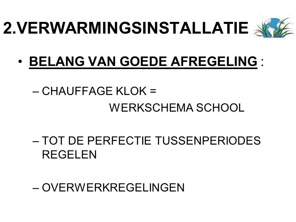 2.VERWARMINGSINSTALLATIE BELANG VAN GOEDE AFREGELING : –CHAUFFAGE KLOK = WERKSCHEMA SCHOOL –TOT DE PERFECTIE TUSSENPERIODES REGELEN –OVERWERKREGELINGE