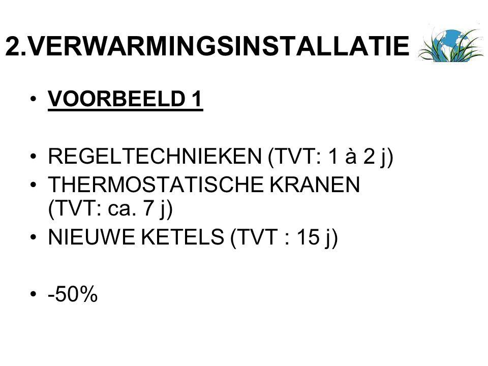 VOORBEELD 1 REGELTECHNIEKEN (TVT: 1 à 2 j) THERMOSTATISCHE KRANEN (TVT: ca. 7 j) NIEUWE KETELS (TVT : 15 j) -50%