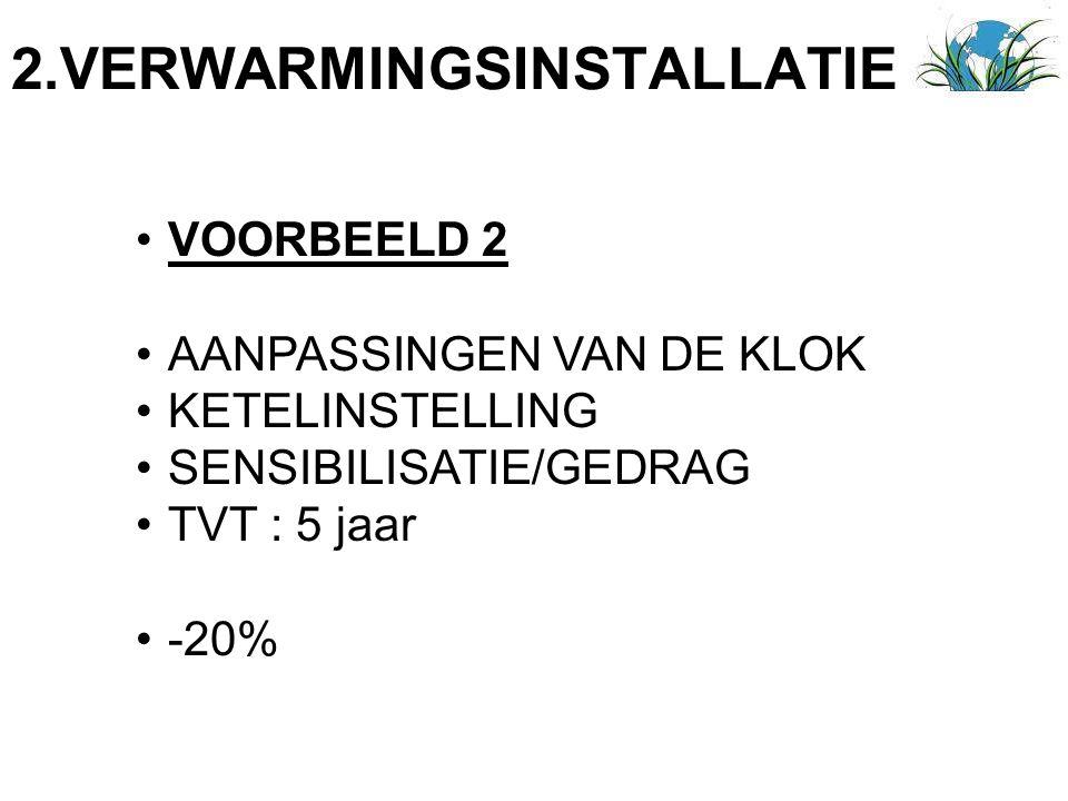 VOORBEELD 2 AANPASSINGEN VAN DE KLOK KETELINSTELLING SENSIBILISATIE/GEDRAG TVT : 5 jaar -20%