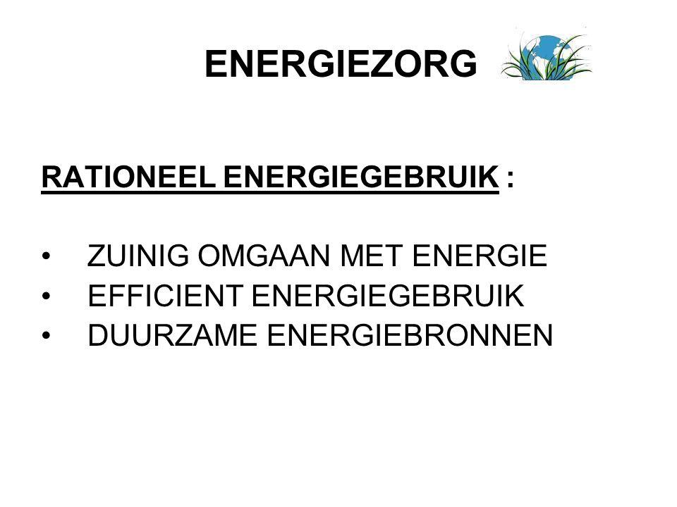 RATIONEEL ENERGIEGEBRUIK : ZUINIG OMGAAN MET ENERGIE EFFICIENT ENERGIEGEBRUIK DUURZAME ENERGIEBRONNEN