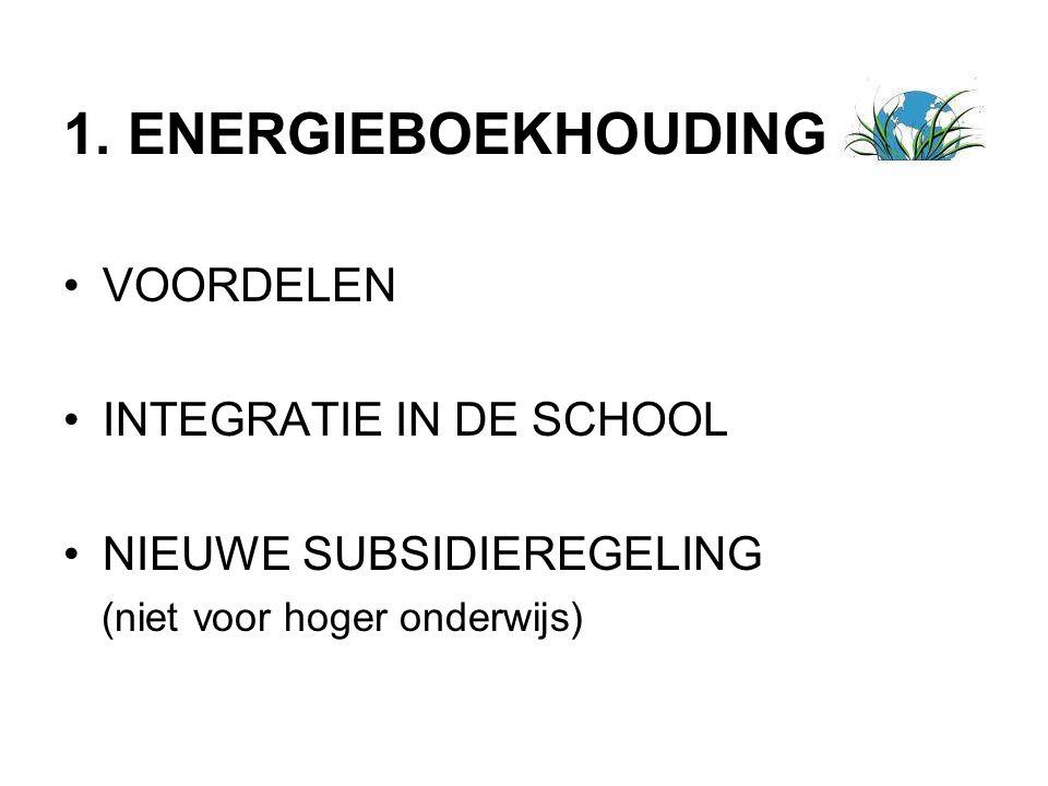 1. ENERGIEBOEKHOUDING VOORDELEN INTEGRATIE IN DE SCHOOL NIEUWE SUBSIDIEREGELING (niet voor hoger onderwijs)