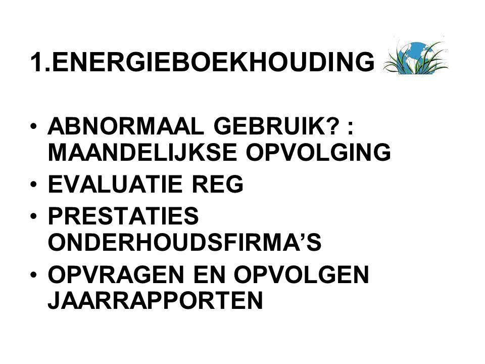 1.ENERGIEBOEKHOUDING ABNORMAAL GEBRUIK? : MAANDELIJKSE OPVOLGING EVALUATIE REG PRESTATIES ONDERHOUDSFIRMA'S OPVRAGEN EN OPVOLGEN JAARRAPPORTEN