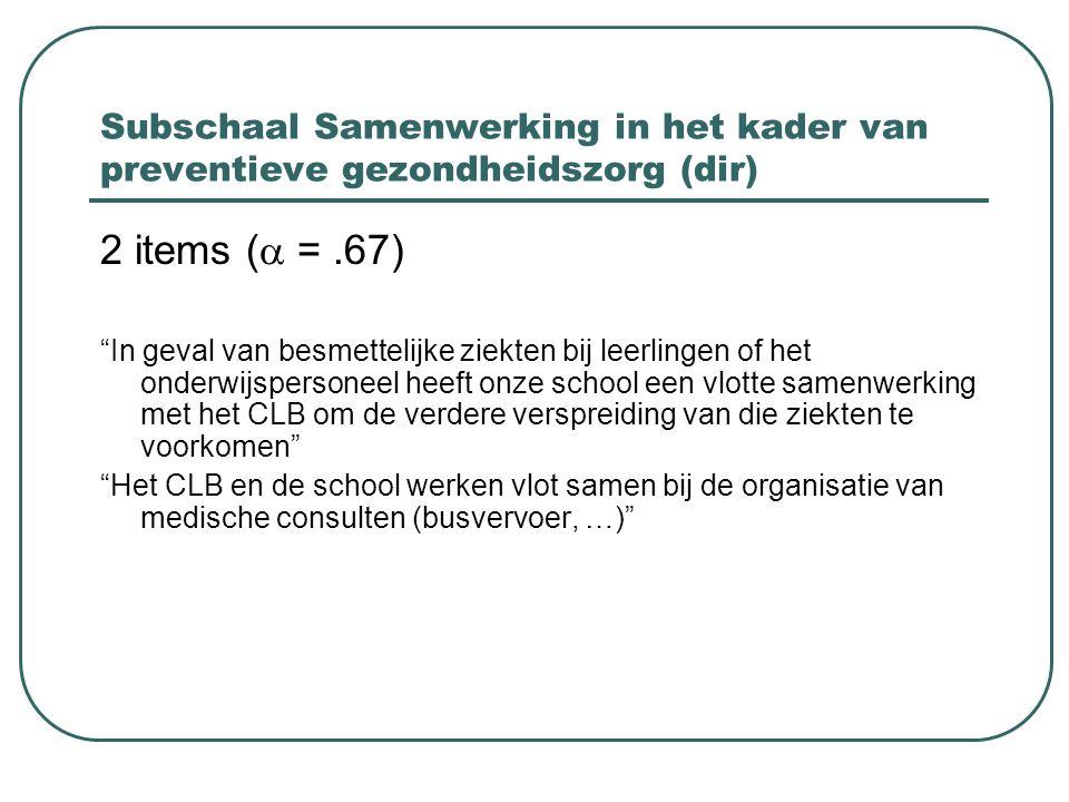 """Subschaal Samenwerking in het kader van preventieve gezondheidszorg (dir) 2 items (  =.67) """"In geval van besmettelijke ziekten bij leerlingen of het"""