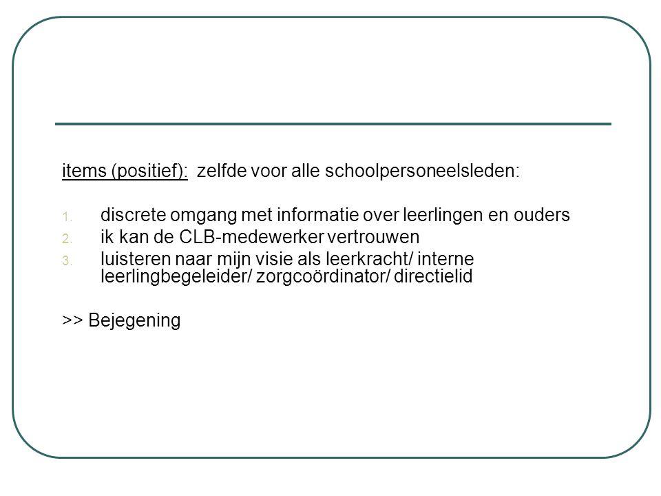 items (positief): zelfde voor alle schoolpersoneelsleden: 1. discrete omgang met informatie over leerlingen en ouders 2. ik kan de CLB-medewerker vert