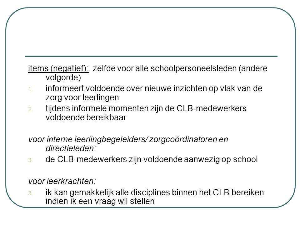items (negatief): zelfde voor alle schoolpersoneelsleden (andere volgorde) 1. informeert voldoende over nieuwe inzichten op vlak van de zorg voor leer