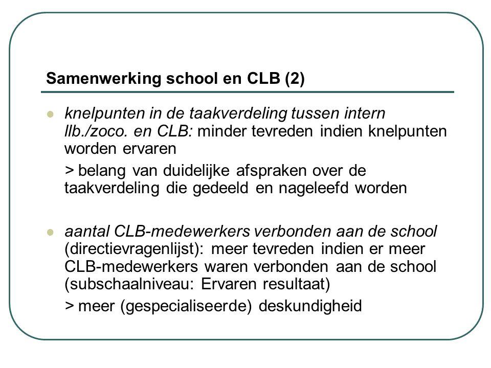 Samenwerking school en CLB (2) knelpunten in de taakverdeling tussen intern llb./zoco. en CLB: minder tevreden indien knelpunten worden ervaren > bela