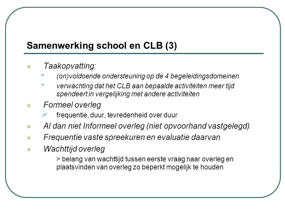 Samenwerking school en CLB (3) Taakopvatting: (on)voldoende ondersteuning op de 4 begeleidingsdomeinen verwachting dat het CLB aan bepaalde activiteit