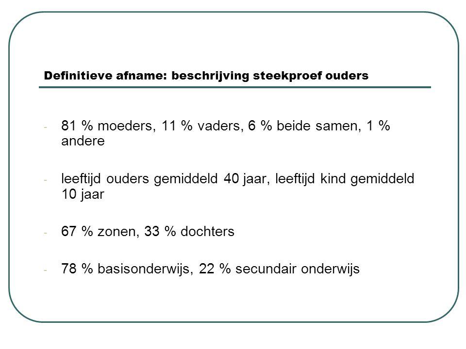 Definitieve afname: beschrijving steekproef ouders - 81 % moeders, 11 % vaders, 6 % beide samen, 1 % andere - leeftijd ouders gemiddeld 40 jaar, leeft