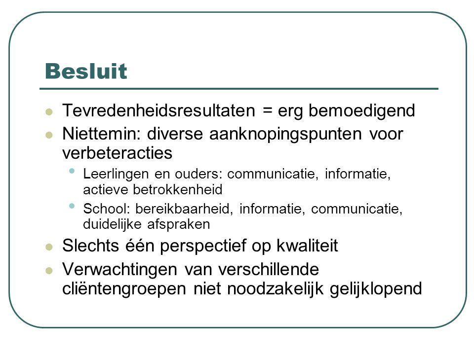 Besluit Tevredenheidsresultaten = erg bemoedigend Niettemin: diverse aanknopingspunten voor verbeteracties Leerlingen en ouders: communicatie, informa