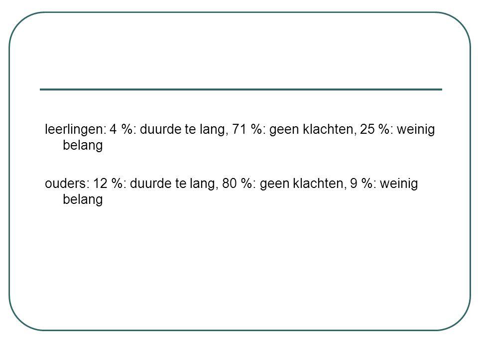 leerlingen: 4 %: duurde te lang, 71 %: geen klachten, 25 %: weinig belang ouders: 12 %: duurde te lang, 80 %: geen klachten, 9 %: weinig belang