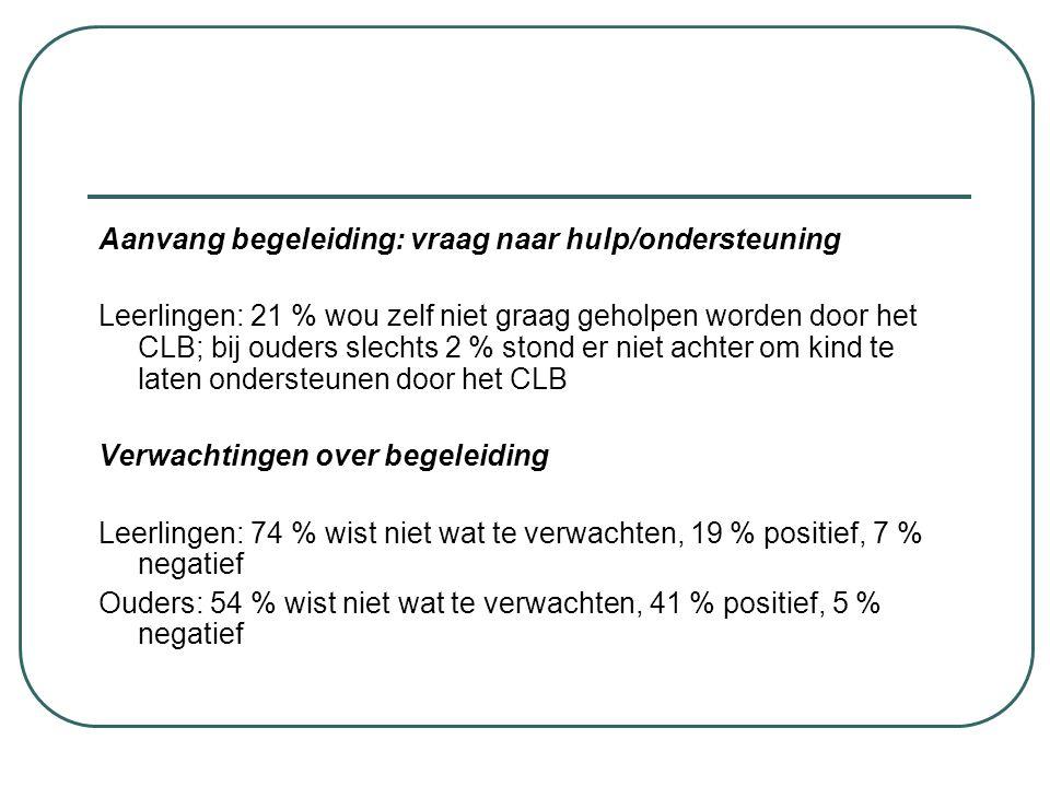 Aanvang begeleiding: vraag naar hulp/ondersteuning Leerlingen: 21 % wou zelf niet graag geholpen worden door het CLB; bij ouders slechts 2 % stond er