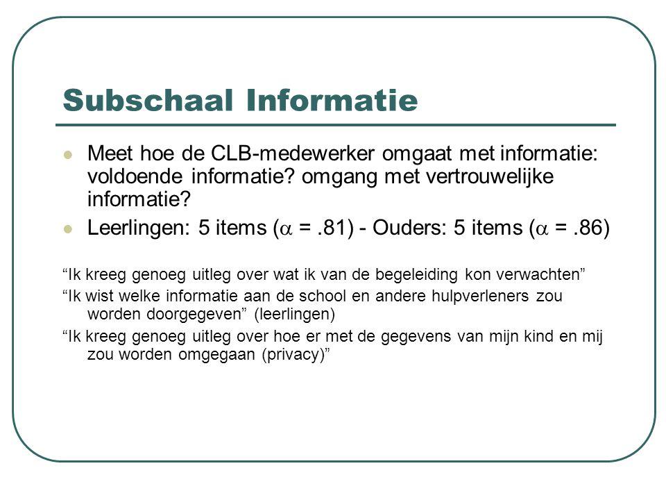 Subschaal Informatie Meet hoe de CLB-medewerker omgaat met informatie: voldoende informatie? omgang met vertrouwelijke informatie? Leerlingen: 5 items