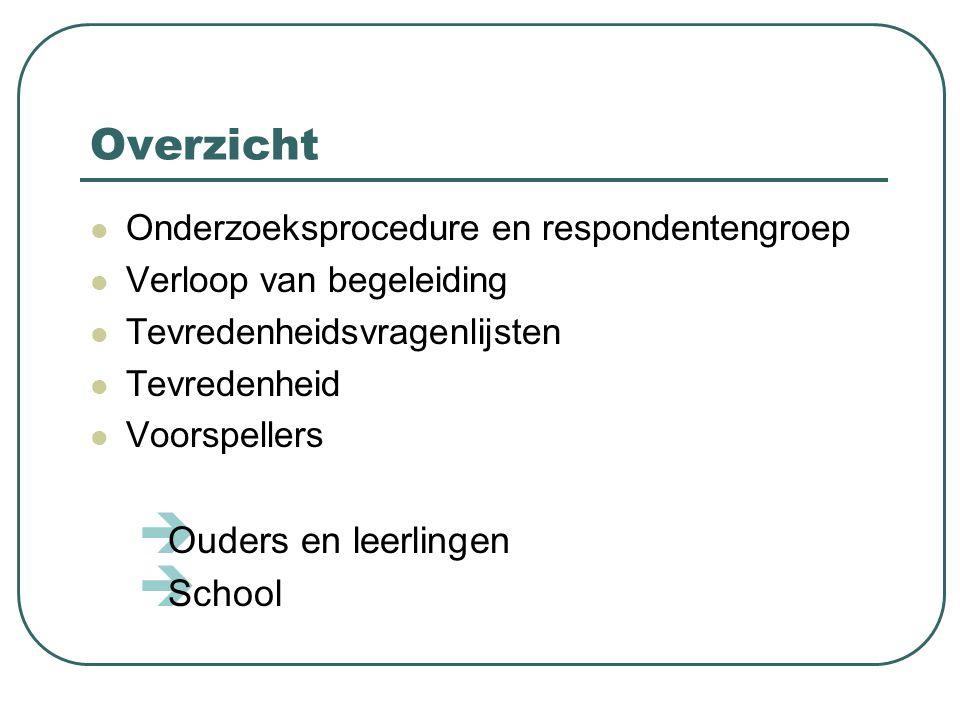 Samenwerking school en CLB (2) knelpunten in de taakverdeling tussen intern llb./zoco.
