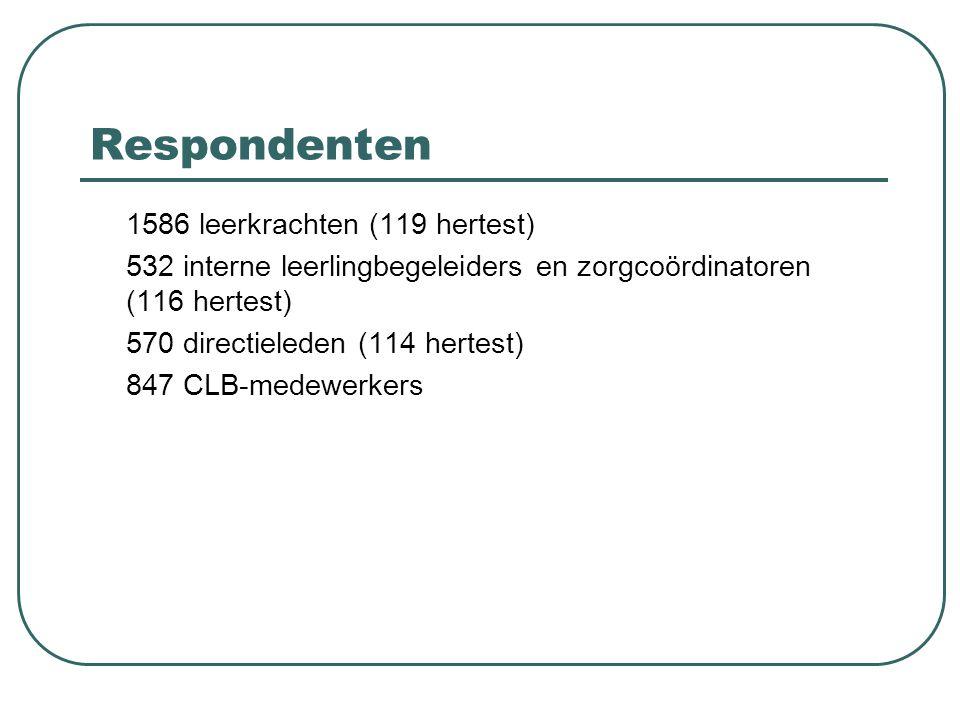 Respondenten 1586 leerkrachten (119 hertest) 532 interne leerlingbegeleiders en zorgcoördinatoren (116 hertest) 570 directieleden (114 hertest) 847 CL